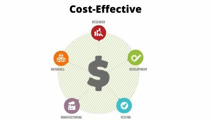 Linux reseller hosting Cost Effective